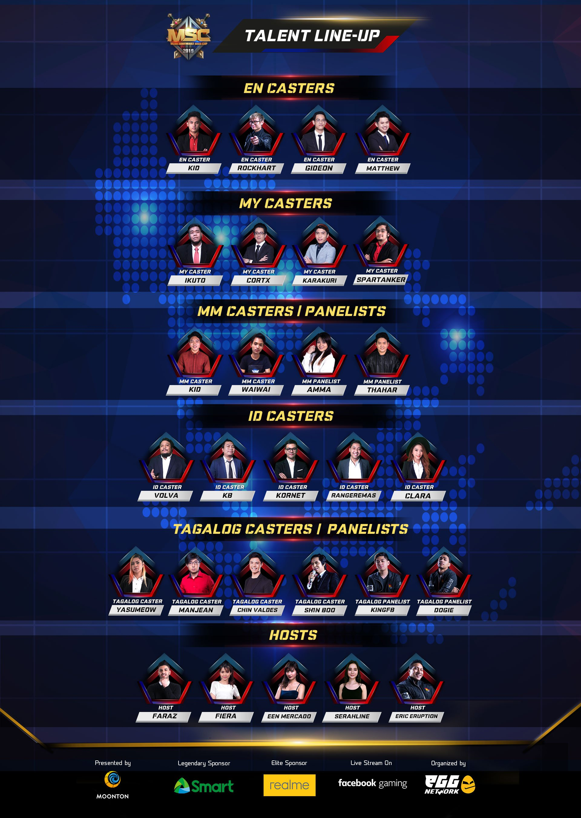 eGG | MSC 2019: Casters' Predictions